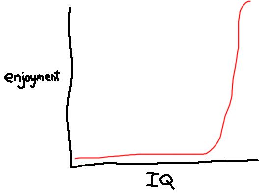 IQが高い人だけが楽しめるアニメや漫画ってある?【海外の反応】